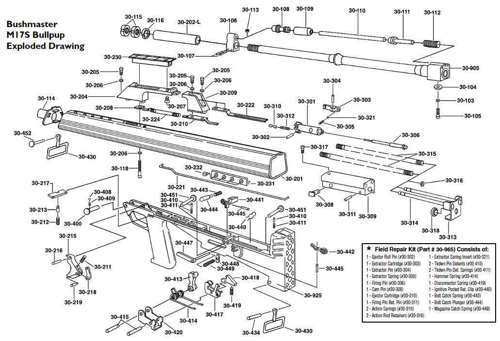 fn ps90 diagram